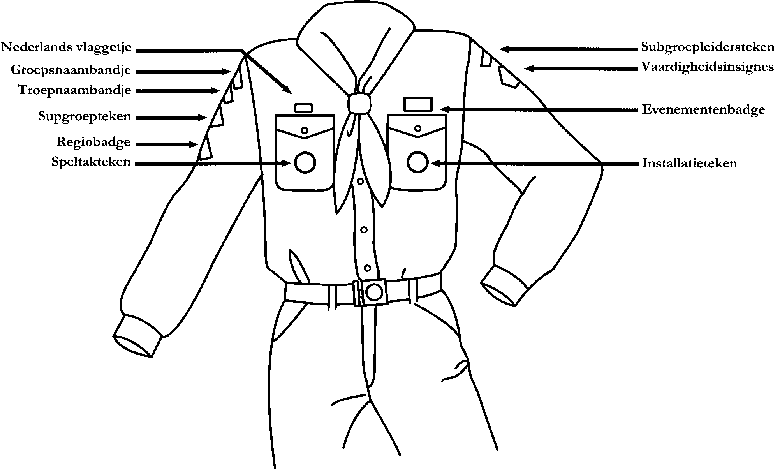 Verkenners uniform